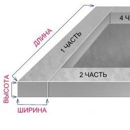 как расчитать количество бетона