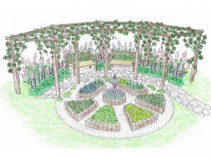Ландшафт загородного дома начинается с набросков и составления плана