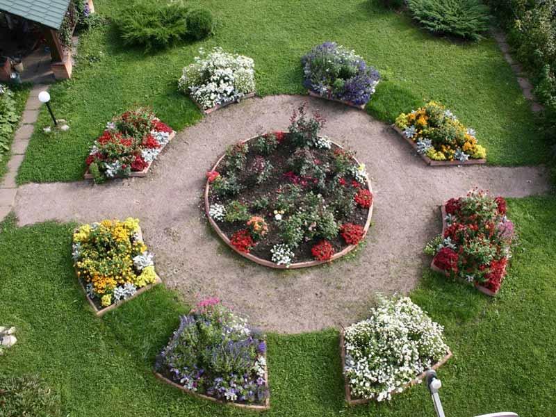 Ландшафт загородного дома с использованием цветников